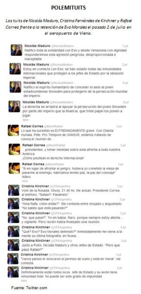 Tuits_Maduro_Correa_CFK