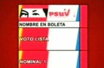 Chávez presente en las boletas electorales municipales