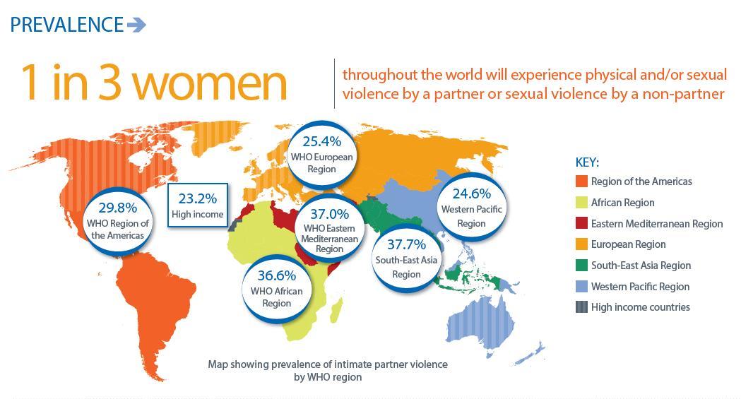 prostitutas numero violencia de genero prostitutas
