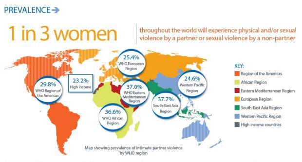 Prevalencia de la violencia en la pareja por zonas / Fuente: OMS